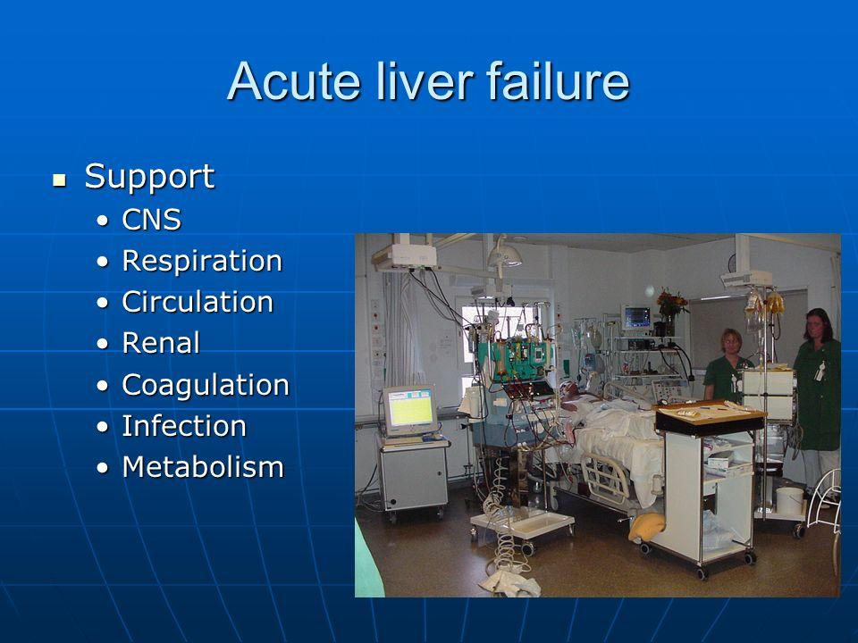 Acute liver failure Support Support CNSCNS RespirationRespiration CirculationCirculation RenalRenal CoagulationCoagulation InfectionInfection Metaboli