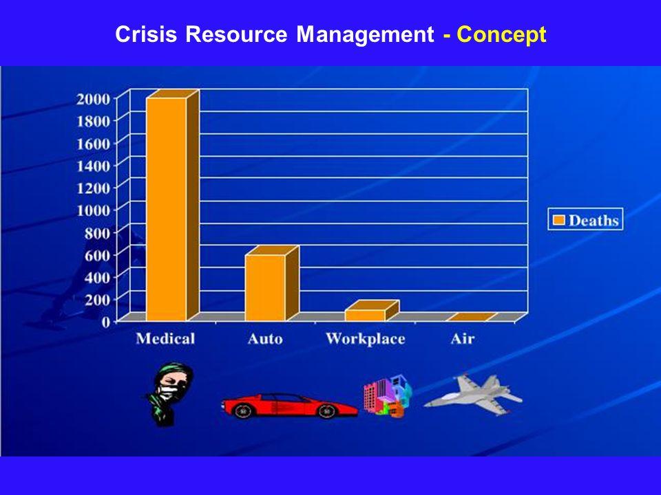 Crisis Resource Management - Concept