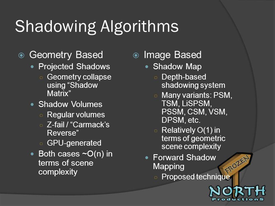 Shadowing Algorithms Geometry Based Projected Shadows Geometry collapse using Shadow Matrix Shadow Volumes Regular volumes Z-fail / Carmacks Reverse G