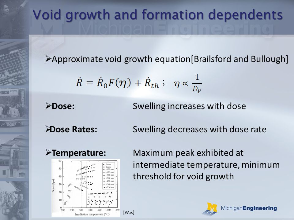 Void growth and formation dependents Approximate void growth equation[Brailsford and Bullough] Dose:Swelling increases with dose Dose Rates:Swelling decreases with dose rate Temperature: Maximum peak exhibited at intermediate temperature, minimum threshold for void growth ; [Was]