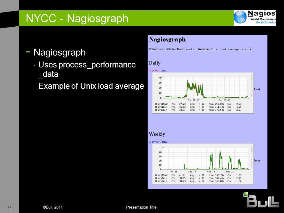 17©Bull, 2011Presentation Title NYCC - Nagiosgraph - Nagiosgraph - Uses process_performance _data - Example of Unix load average