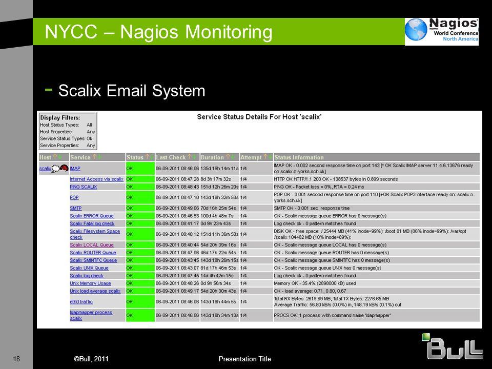 18©Bull, 2011Presentation Title NYCC – Nagios Monitoring - Scalix Email System