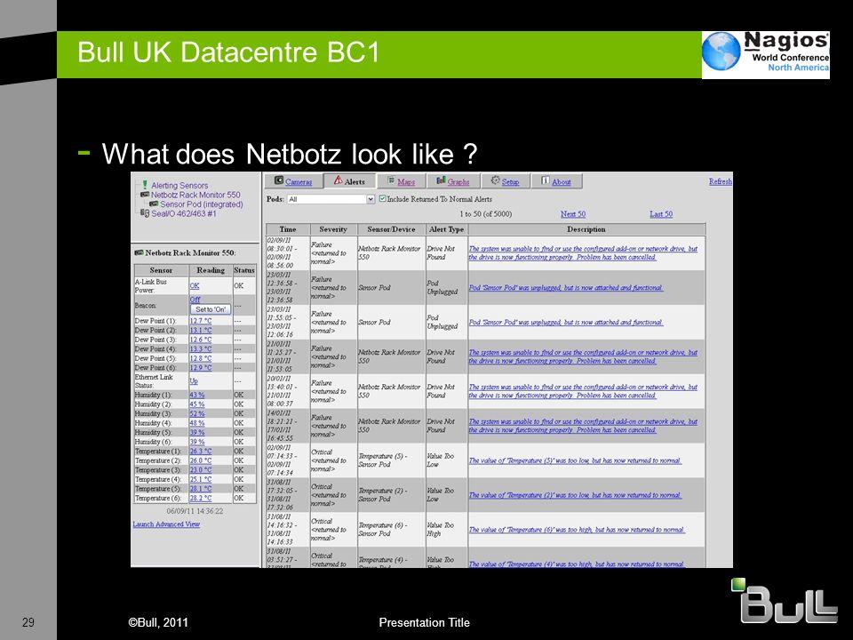 29©Bull, 2011Presentation Title Bull UK Datacentre BC1 - What does Netbotz look like ?