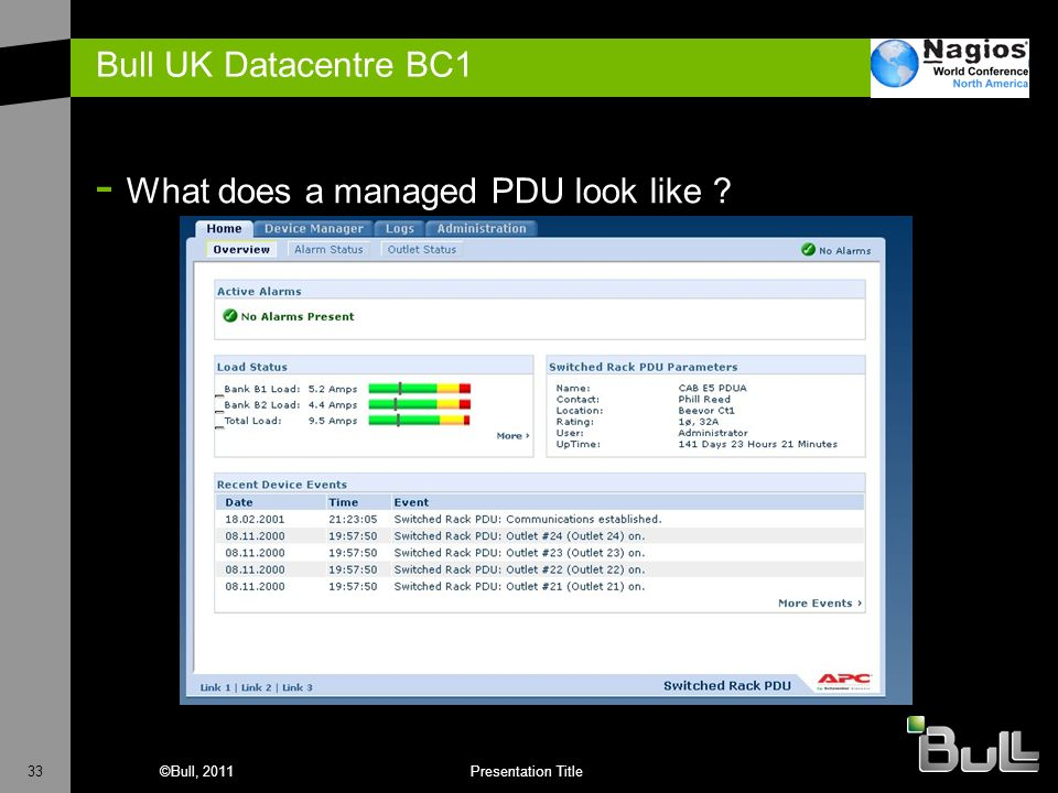 33©Bull, 2011Presentation Title Bull UK Datacentre BC1 - What does a managed PDU look like ?