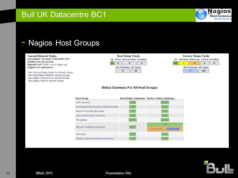 35©Bull, 2011Presentation Title Bull UK Datacentre BC1 - Nagios Host Groups