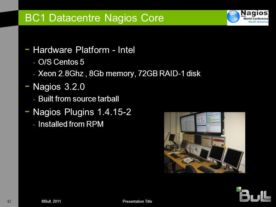 42©Bull, 2011Presentation Title BC1 Datacentre Nagios Core - Hardware Platform - Intel - O/S Centos 5 - Xeon 2.8Ghz, 8Gb memory, 72GB RAID-1 disk - Na