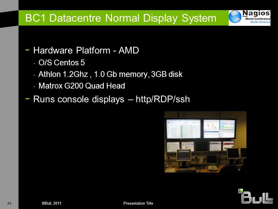 44©Bull, 2011Presentation Title BC1 Datacentre Normal Display System - Hardware Platform - AMD - O/S Centos 5 - Athlon 1.2Ghz, 1.0 Gb memory, 3GB disk