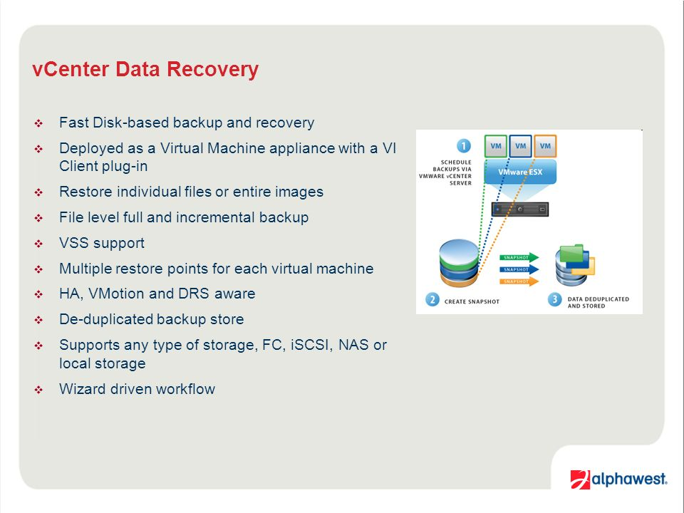 vCenter Data Recovery Fast Disk-based backup and recovery Deployed as a Virtual Machine appliance with a VI Client plug-in Restore individual files or entire images File level full and incremental backup VSS support Multiple restore points for each virtual machine HA, VMotion and DRS aware De-duplicated backup store Supports any type of storage, FC, iSCSI, NAS or local storage Wizard driven workflow