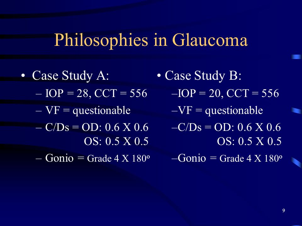 Philosophies in Glaucoma Case Study A: –IOP = 28, CCT = 556 –VF = questionable –C/Ds = OD: 0.6 X 0.6 OS: 0.5 X 0.5 –Gonio = Grade 4 X 180 o Case Study B: –IOP = 20, CCT = 556 –VF = questionable –C/Ds = OD: 0.6 X 0.6 OS: 0.5 X 0.5 –Gonio = Grade 4 X 180 o 9