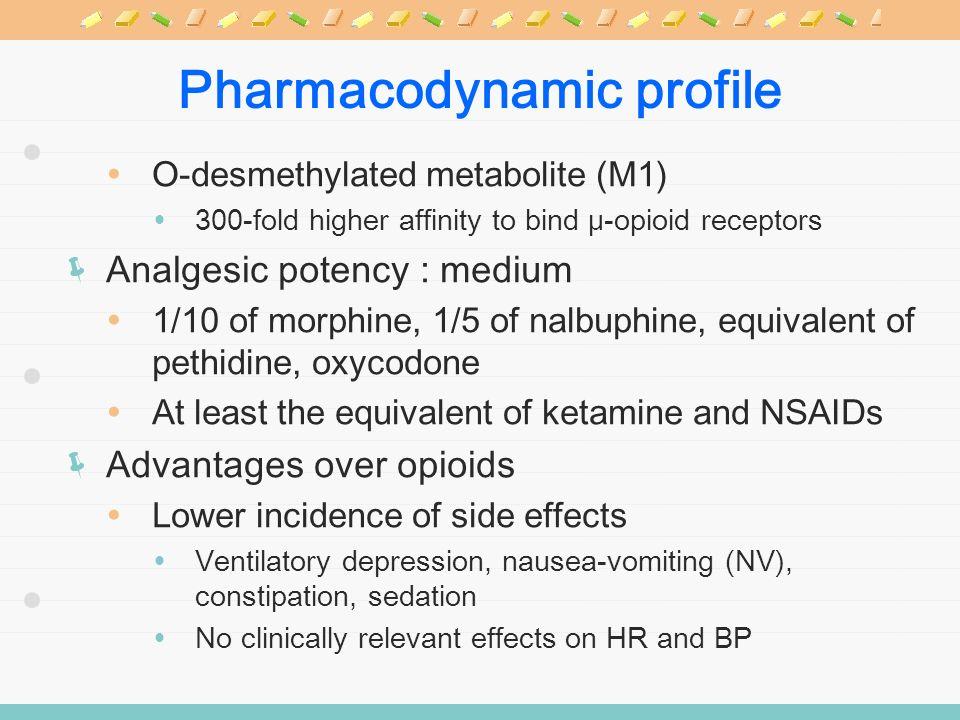 Pharmacodynamic profile O-desmethylated metabolite (M1) 300-fold higher affinity to bind μ-opioid receptors Analgesic potency : medium 1/10 of morphin