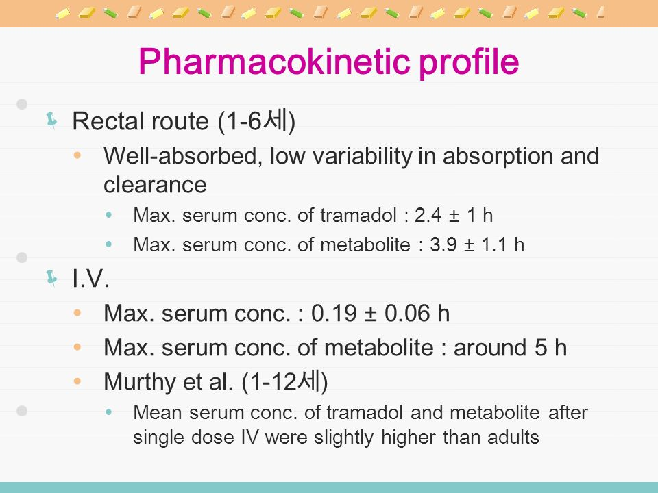 Pharmacokinetic profile Rectal route (1-6 ) Well-absorbed, low variability in absorption and clearance Max. serum conc. of tramadol : 2.4 ± 1 h Max. s