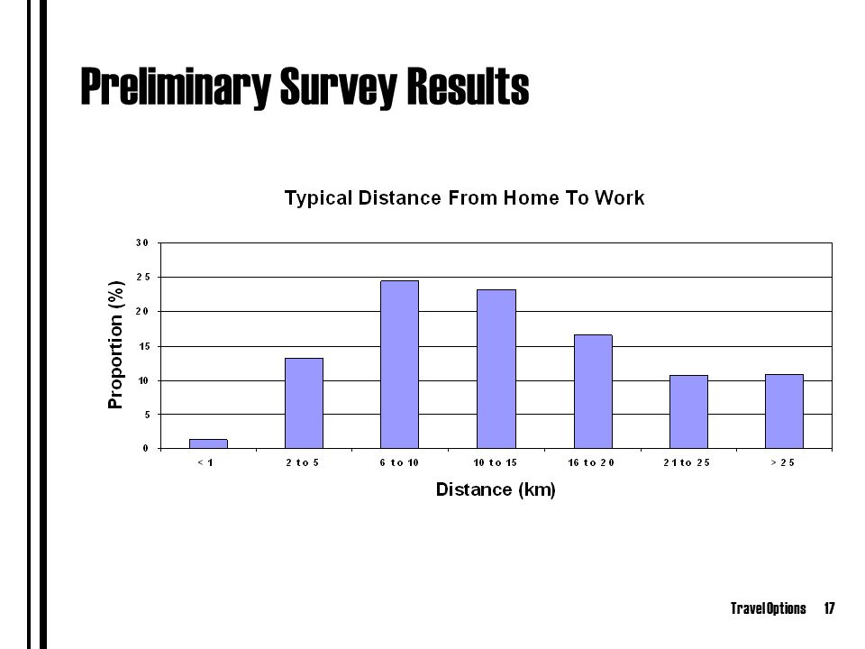Travel Options17 Preliminary Survey Results