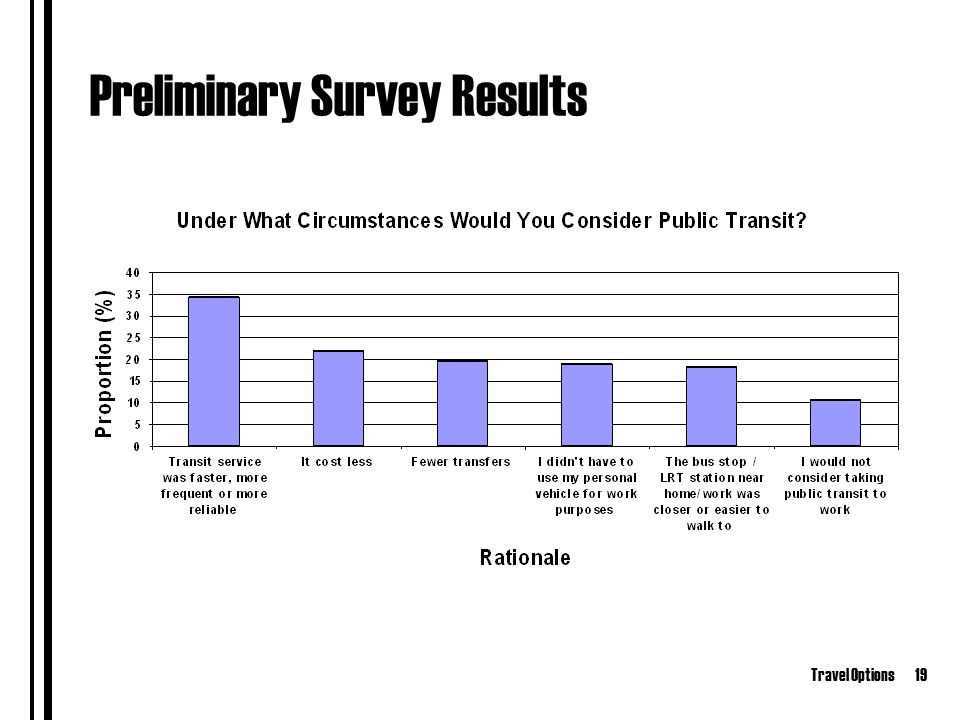 Travel Options19 Preliminary Survey Results