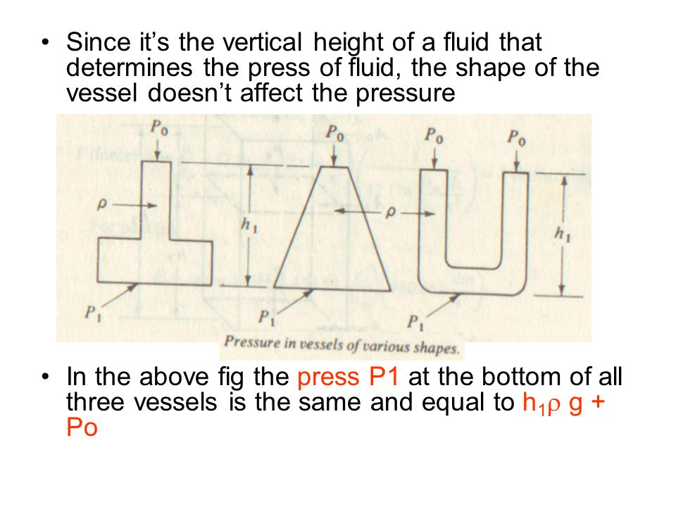 Since its the vertical height of a fluid that determines the press of fluid, the shape of the vessel doesnt affect the pressure In the above fig the p