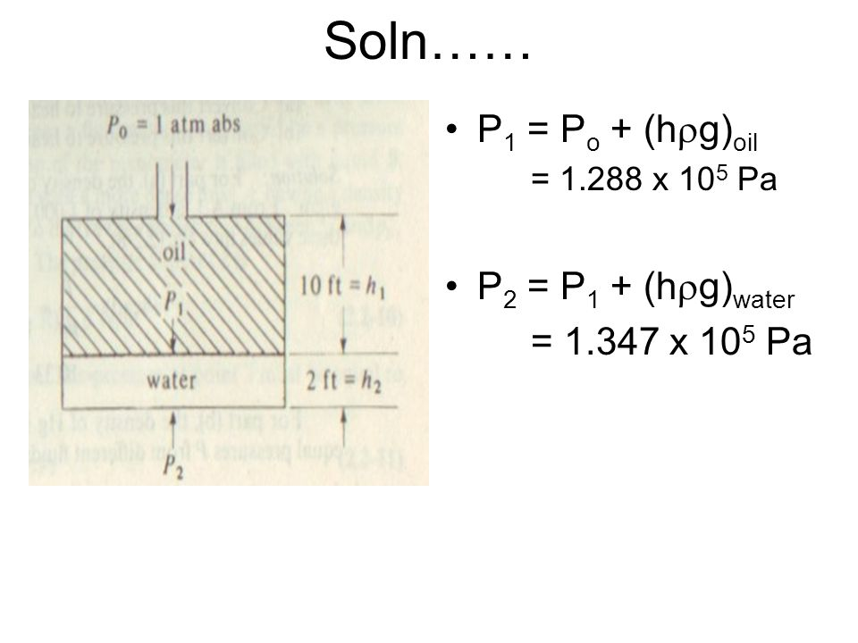 Soln…… P 1 = P o + (h g) oil = 1.288 x 10 5 Pa P 2 = P 1 + (h g) water = 1.347 x 10 5 Pa