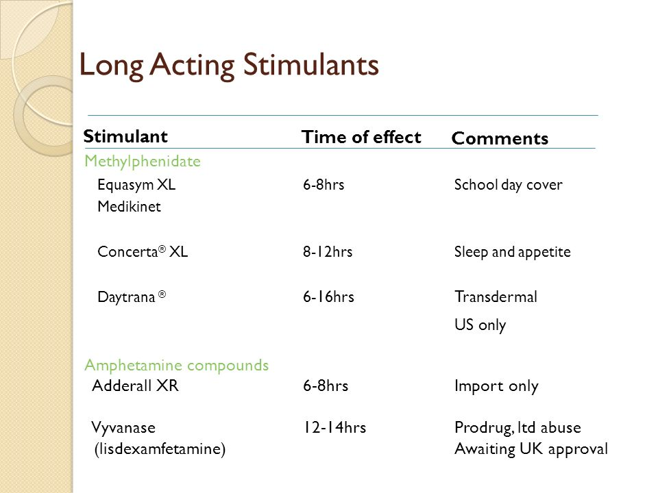 Time of effect Comments Methylphenidate Equasym XL6-8hrsSchool day cover Medikinet Concerta ® XL8-12hrsSleep and appetite Daytrana ® 6-16hrsTransderma