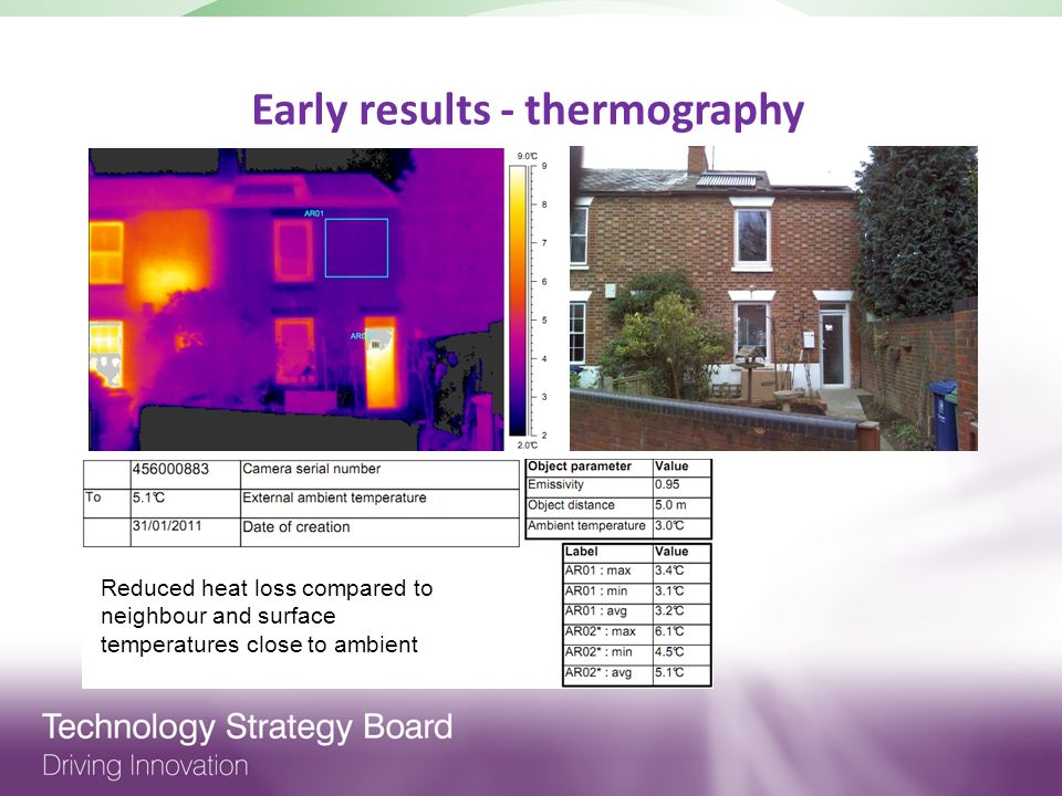 Early results - thermography Reduced heat loss compared to neighbour and surface temperatures close to ambient