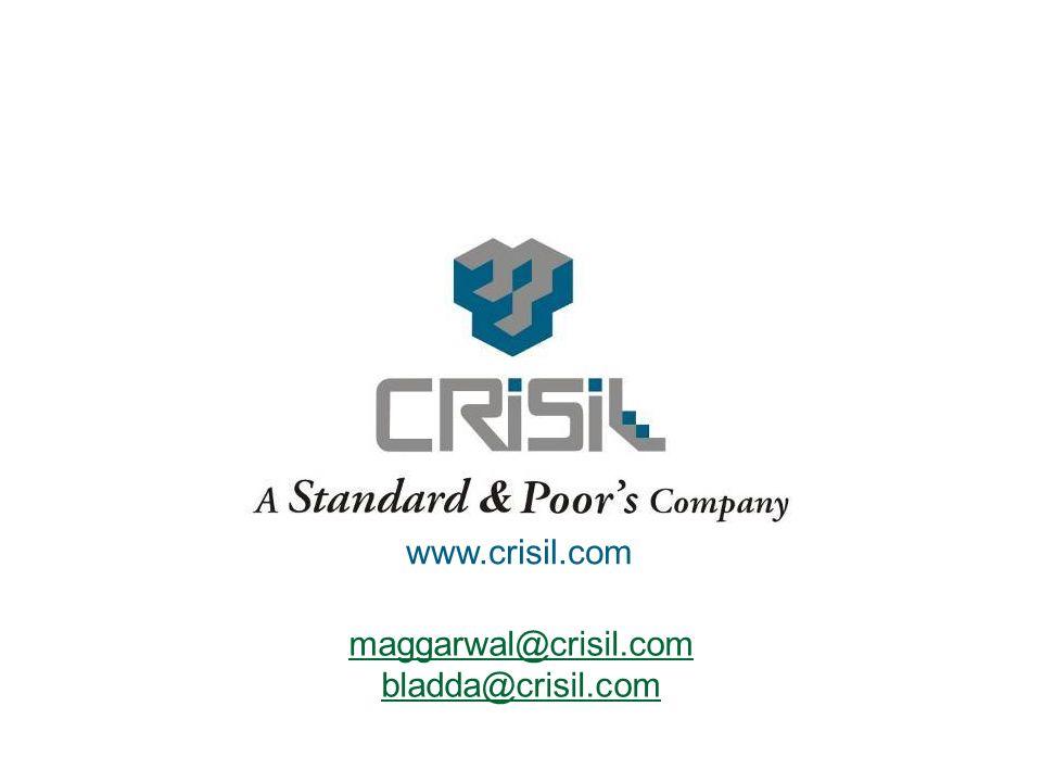 12. www.crisil.com maggarwal@crisil.com bladda@crisil.com