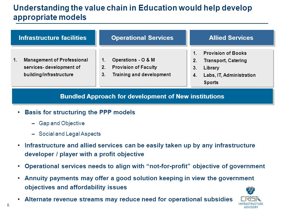 8. Understanding the value chain in Education would help develop appropriate models Basis for structuring the PPP models –Gap and Objective –Social an