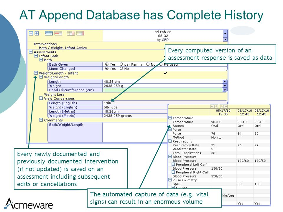 AT Append Database has Complete History Every newly documented and previously documented intervention (if not updated) is saved on an assessment including subsequent edits or cancellations Every computed version of an assessment response is saved as data The automated capture of data (e.g.
