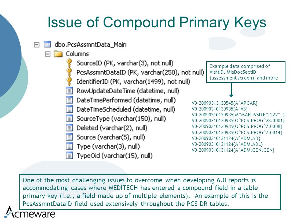 Issue of Compound Primary Keys One of the most challenging issues to overcome when developing 6.0 reports is accommodating cases where MEDITECH has entered a compound field in a table primary key (i.e., a field made up of multiple elements).