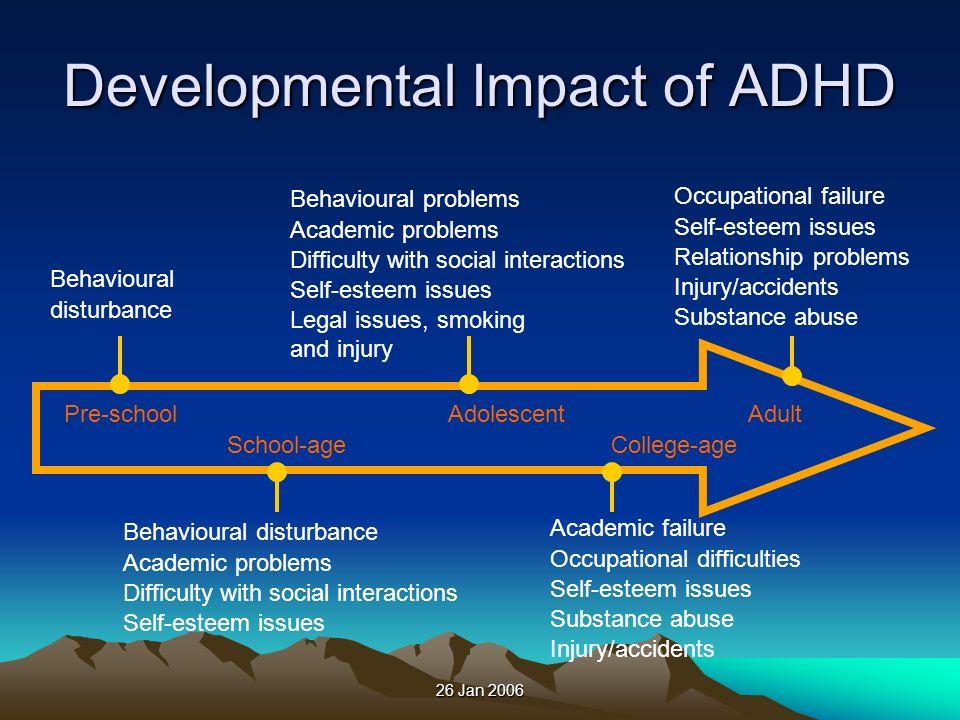 26 Jan 2006 Developmental Impact of ADHD Pre-schoolAdolescent Adult School-ageCollege-age Behavioural disturbance Behavioural disturbance Academic pro