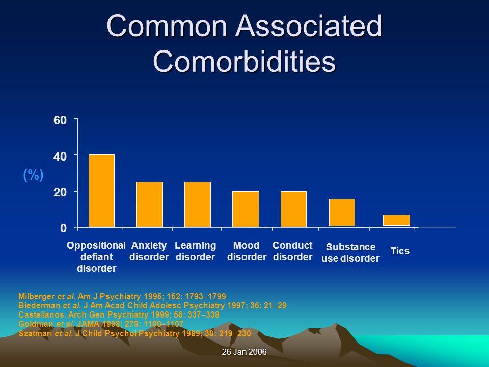 26 Jan 2006 Common Associated Comorbidities (%) Milberger et al. Am J Psychiatry 1995; 152: 1793–1799 Biederman et al. J Am Acad Child Adolesc Psychia