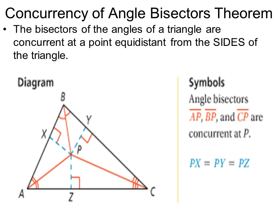 Concurrency of Angle Bisectors Theorem The bisectors of the angles of a triangle are concurrent at a point equidistant from the SIDES of the triangle.