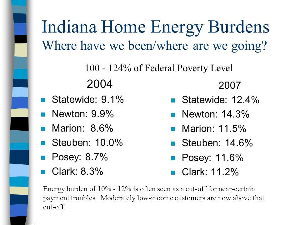 Residential Accounts in Arrears on Agreement: Indiana Now-Low-Income n July 06: 5% n Sep 06: 4% n Nov 06: 3% n Jan 07: 5% n Mar 07: 6% n May 07: 7% n Avg monthly: 5% Low-Income n July 06: 18% n Sep 06: 11% n Nov 06: 24% n Jan 07: 15% n Mar 07: 27% n May 07: 21% n Avg monthly: 17%