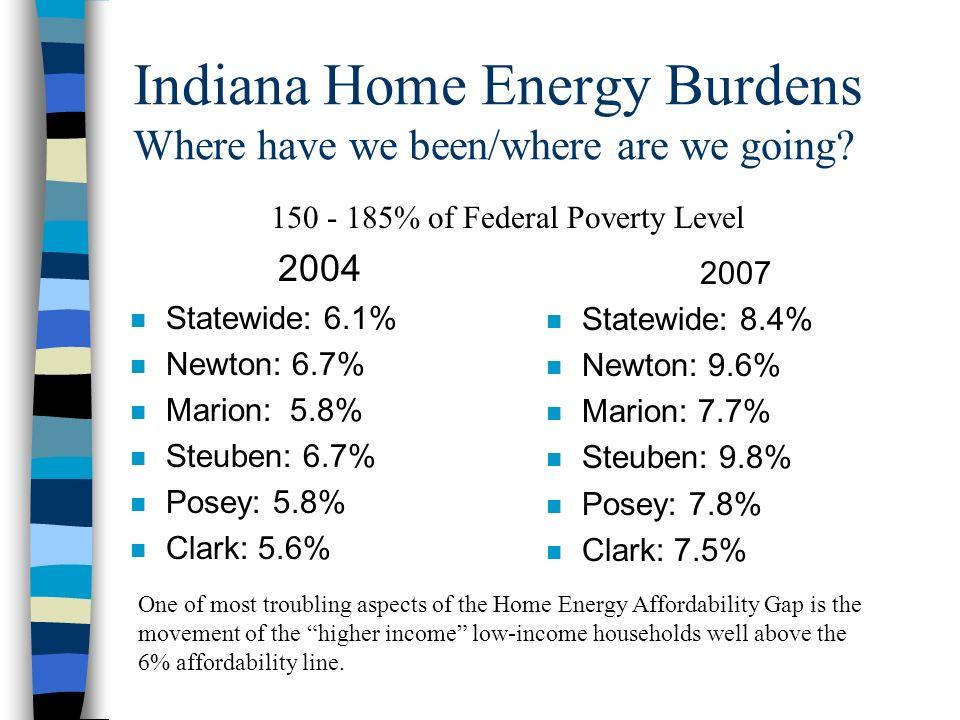 Residential Revenue in Arrears on Agreement: Indiana Now-Low-Income n July 06: 15% n Sep 06: 12% n Nov 06: 8% n Jan 07: 8% n Mar 07: 14% n May 07: 21% n Avg monthly: 13% Low-Income n July 06: 20% n Sep 06: 16% n Nov 06: 8% n Jan 07: 3% n Mar 07: 33% n May 07: 32% n Avg monthly: 14%