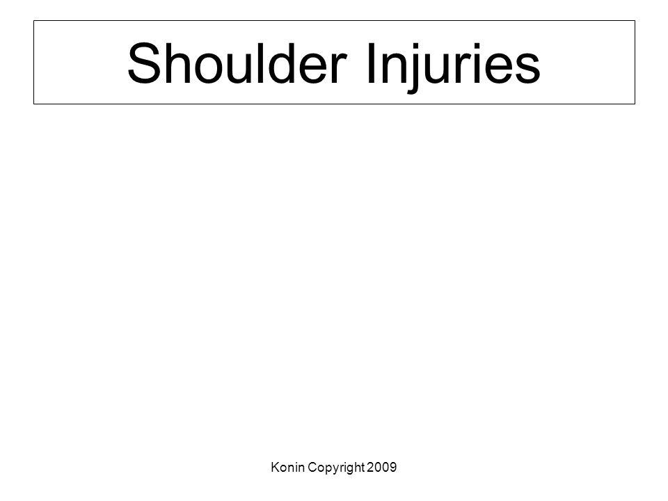 Konin Copyright 2009 Shoulder Injuries