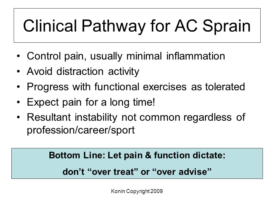 Konin Copyright 2009 Clinical Pathway for AC Sprain Control pain, usually minimal inflammation Avoid distraction activity Progress with functional exe
