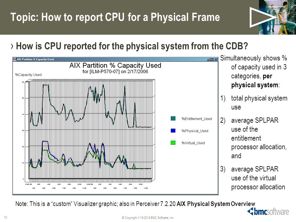 © Copyright 1/16/2014 BMC Software, Inc. 10 Topic: How to report CPU for a Physical Frame How is CPU reported for the physical system from the CDB? Si