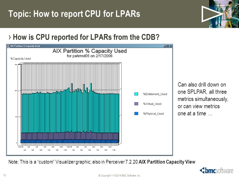 © Copyright 1/16/2014 BMC Software, Inc. 15 Topic: How to report CPU for LPARs How is CPU reported for LPARs from the CDB? Can also drill down on one