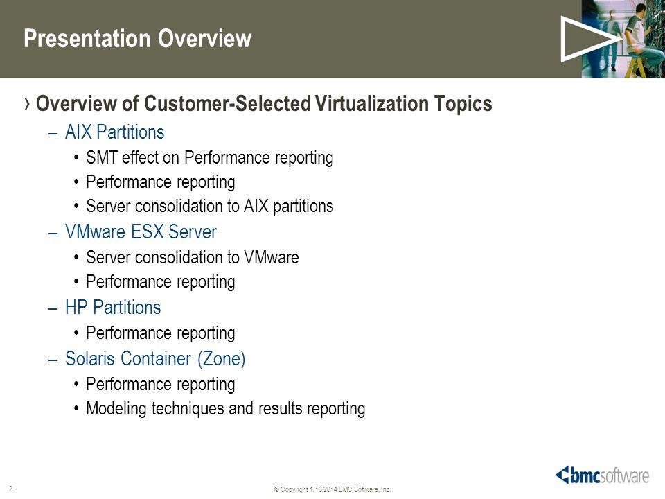 © Copyright 1/16/2014 BMC Software, Inc.3 Why virtualization.