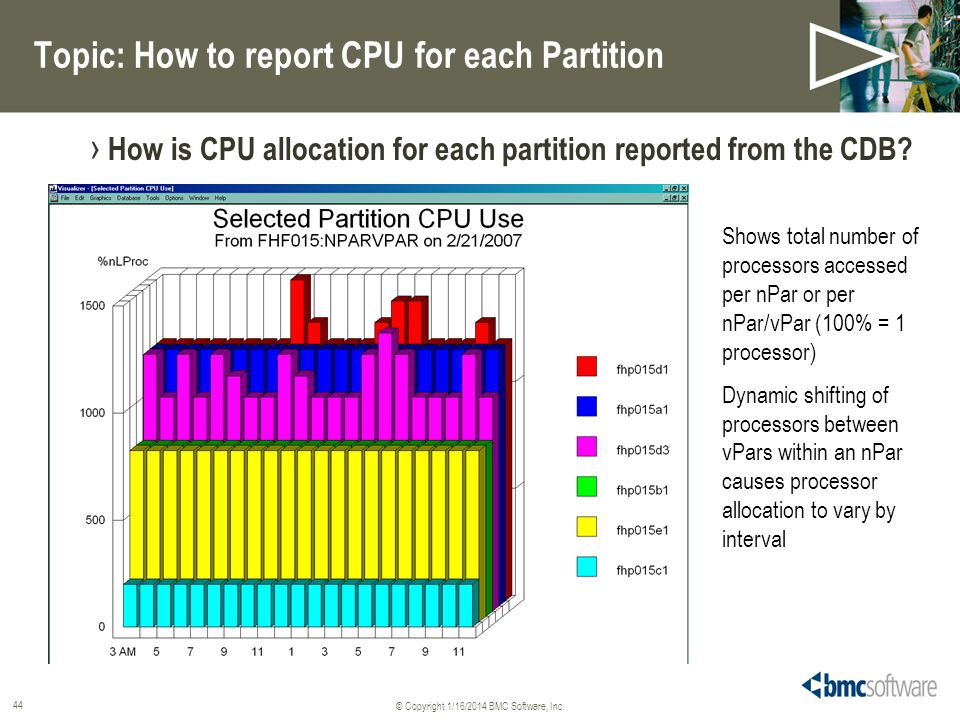 © Copyright 1/16/2014 BMC Software, Inc. 44 Topic: How to report CPU for each Partition How is CPU allocation for each partition reported from the CDB