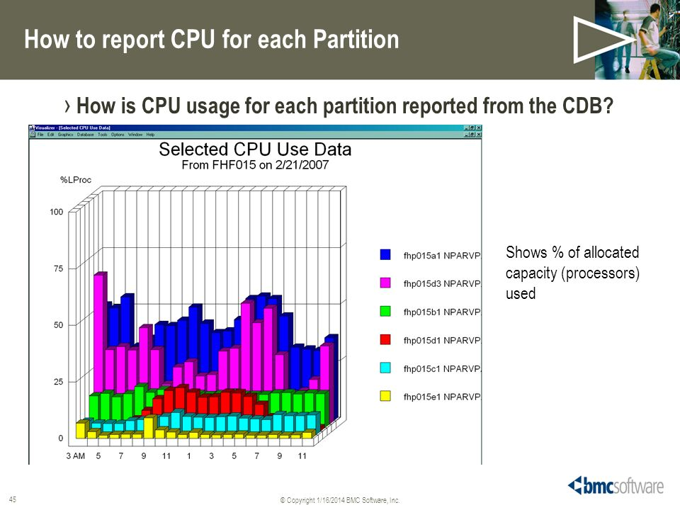 © Copyright 1/16/2014 BMC Software, Inc. 45 How to report CPU for each Partition How is CPU usage for each partition reported from the CDB? Shows % of