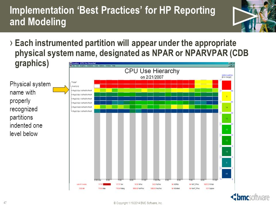 © Copyright 1/16/2014 BMC Software, Inc. 47 Implementation Best Practices for HP Reporting and Modeling Each instrumented partition will appear under