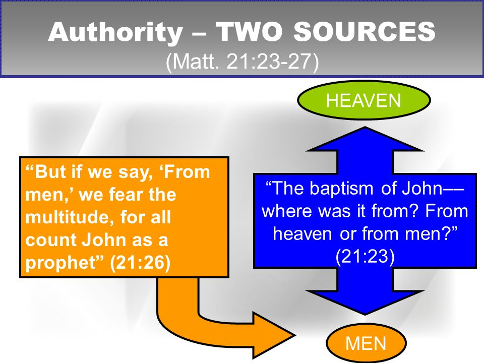 Authority – TWO SOURCES (Matt. 21:23-27) The baptism of John–– where was it from.