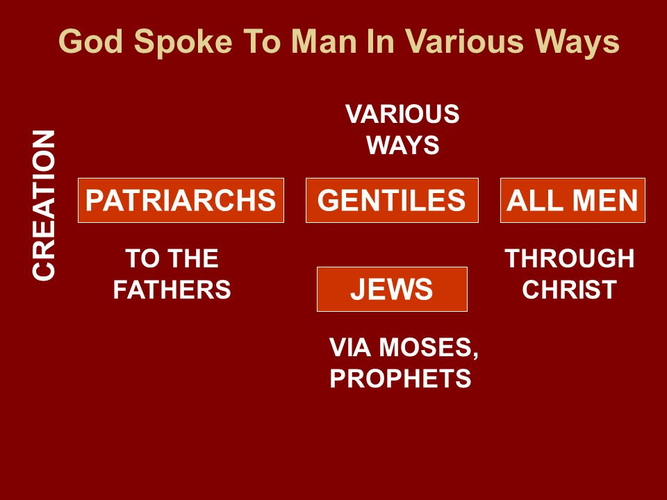 CREATION PATRIARCHSGENTILESALL MEN JEWS God Spoke To Man In Various Ways TO THE FATHERS VIA MOSES, PROPHETS VARIOUS WAYS THROUGH CHRIST