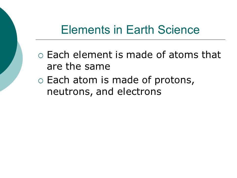 Most Common Elements in Earth Science OxygenO SiliconSi AluminumAl IronFe CalciumCa SodiumNa PotassiumK MagnesiumMg TitaniumTi HydrogenH
