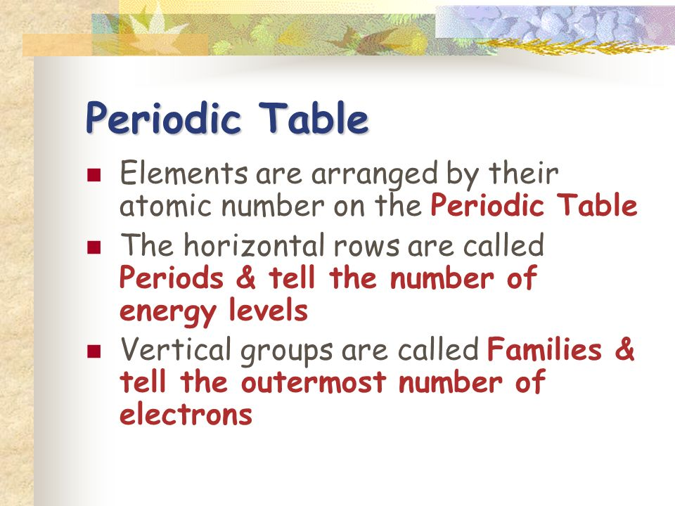 Periodic Table Elements are arranged by their atomic number on the Periodic Table The horizontal rows are called Periods & tell the number of energy l