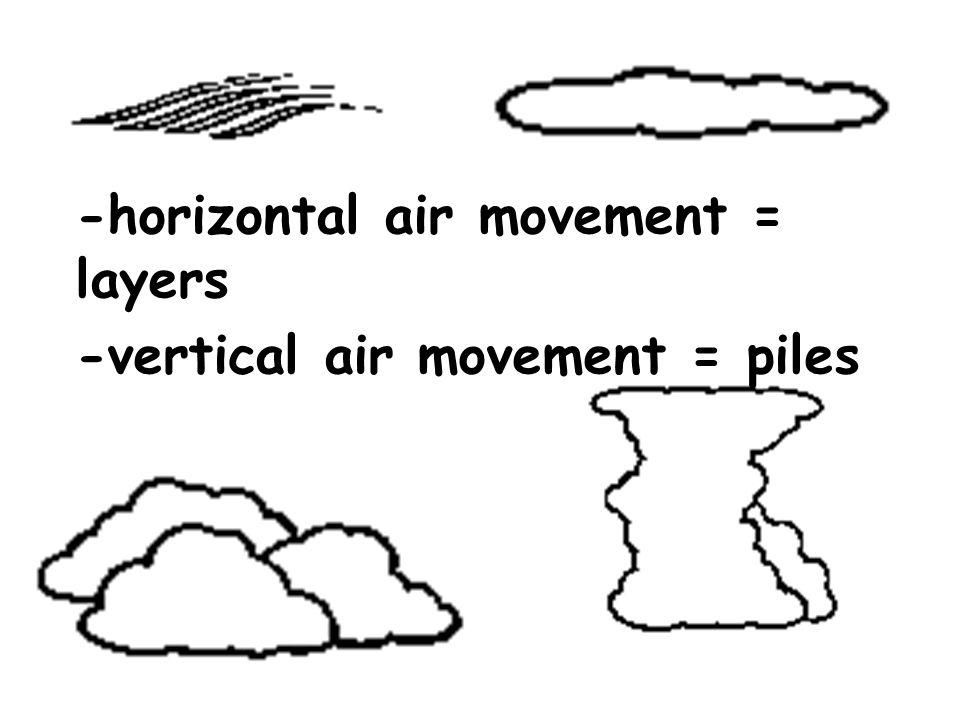 -horizontal air movement = layers -vertical air movement = piles