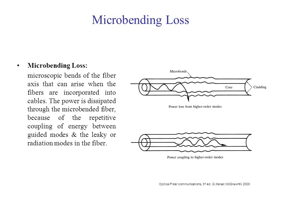 Microbending Loss Microbending Loss: microscopic bends of the fiber axis that can arise when the fibers are incorporated into cables. The power is dis