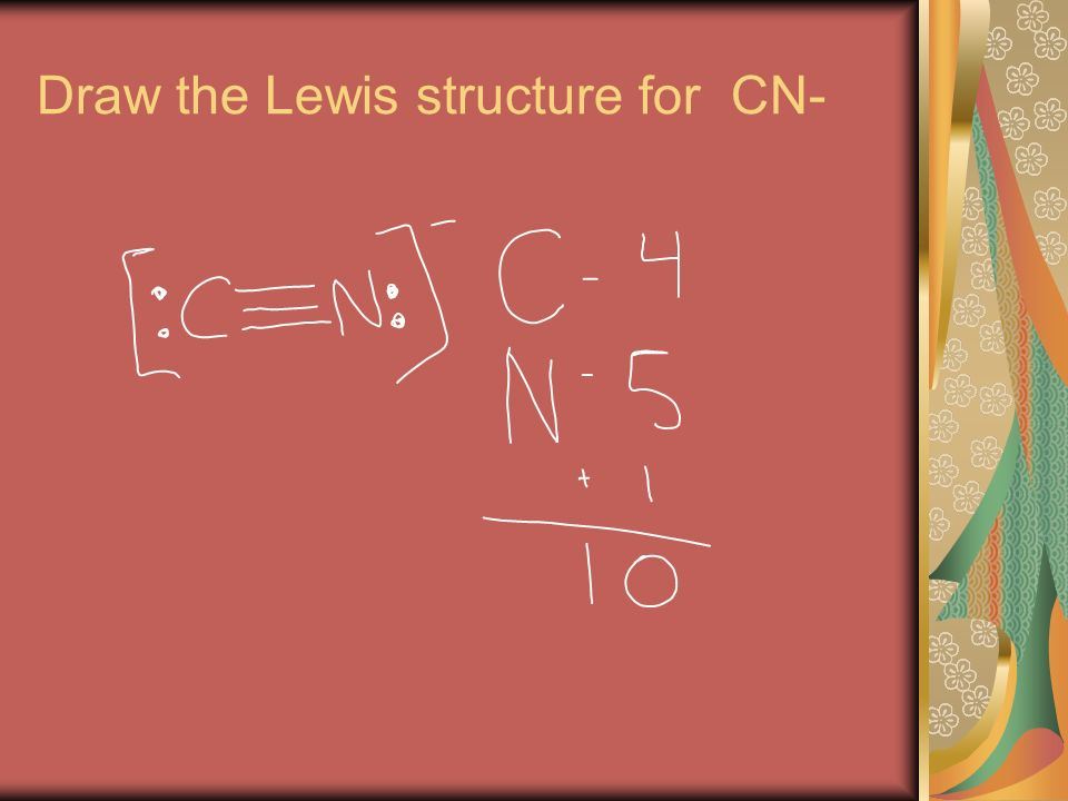 Draw the Lewis structure for CN-