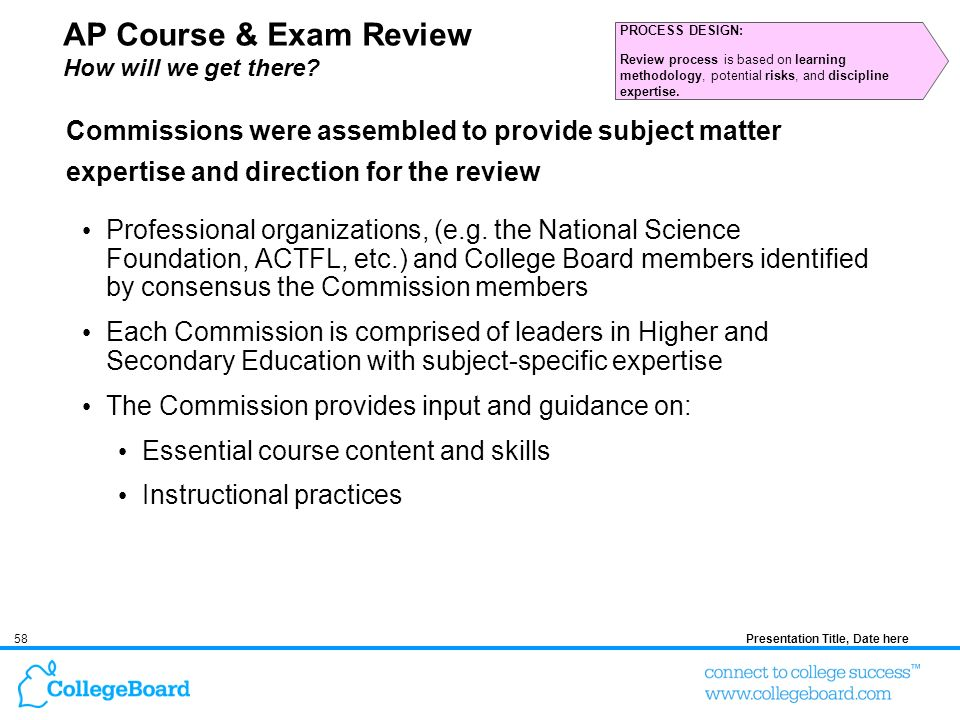 58Presentation Title, Date here AP Course & Exam Review How will we get there? Professional organizations, (e.g. the National Science Foundation, ACTF