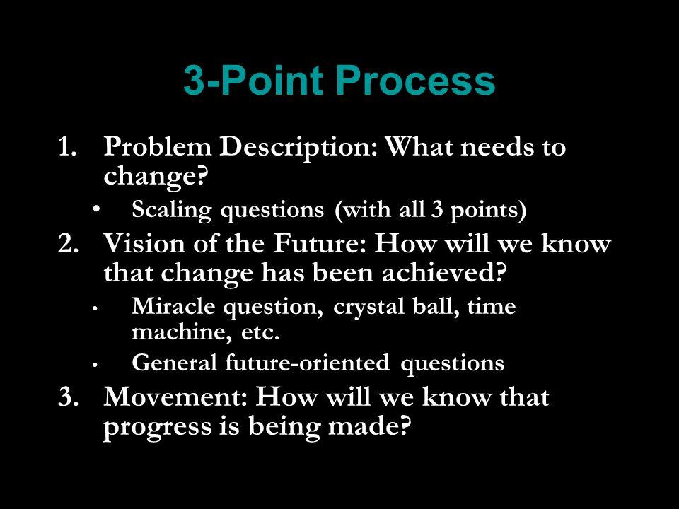 3-Point Process 1. 1.Problem Description: What needs to change.
