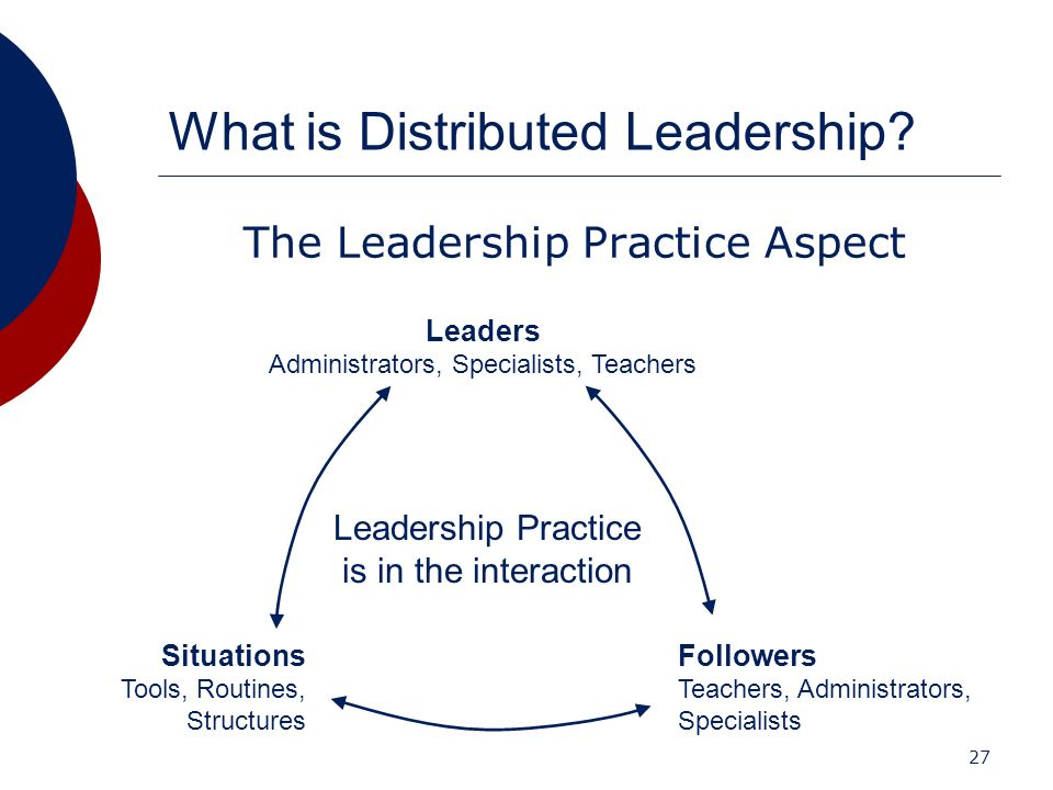 27 What is Distributed Leadership? The Leadership Practice Aspect Leaders Administrators, Specialists, Teachers Situations Tools, Routines, Structures