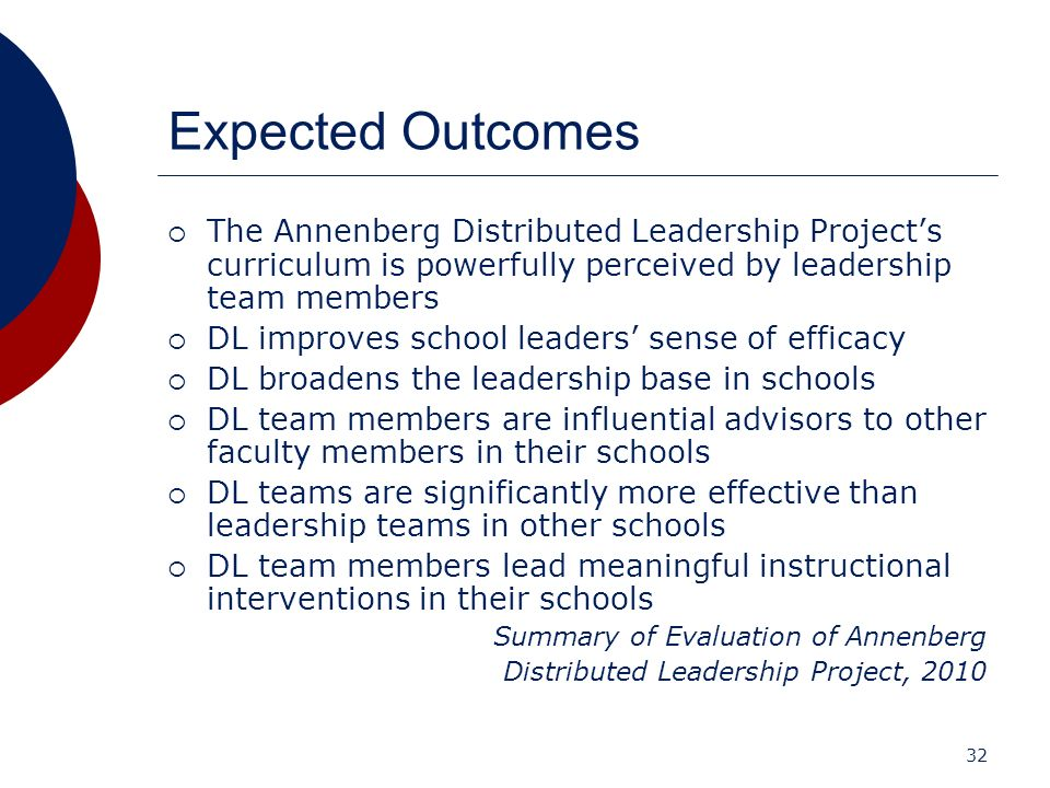 32 Expected Outcomes The Annenberg Distributed Leadership Projects curriculum is powerfully perceived by leadership team members DL improves school le