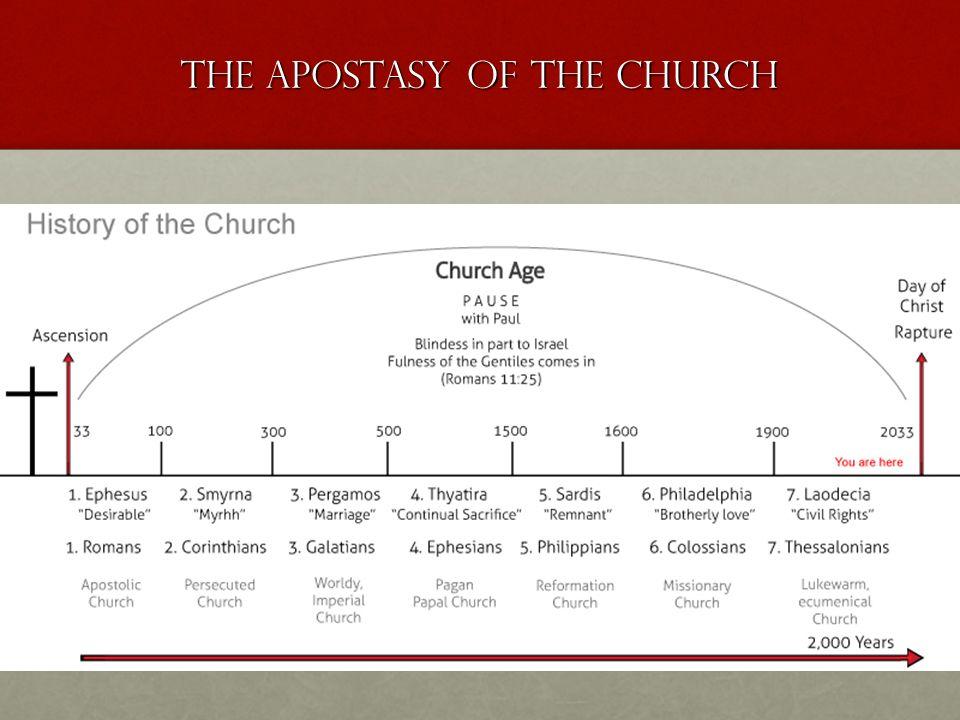 The apostasy of the church